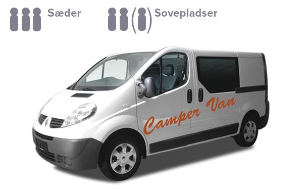 Rejser til Island - hold ferie i Island i en Auto Camper Van - en anderledes kør-selv ferie og bilferie